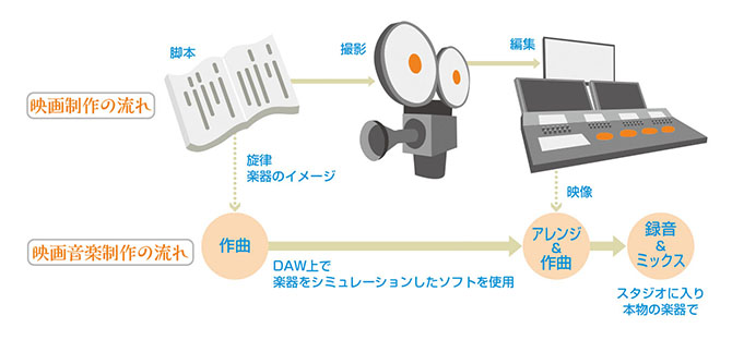 DAION_zu.jpg