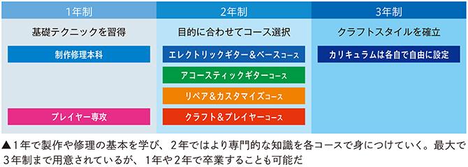keion_v4_GCA_02.jpg