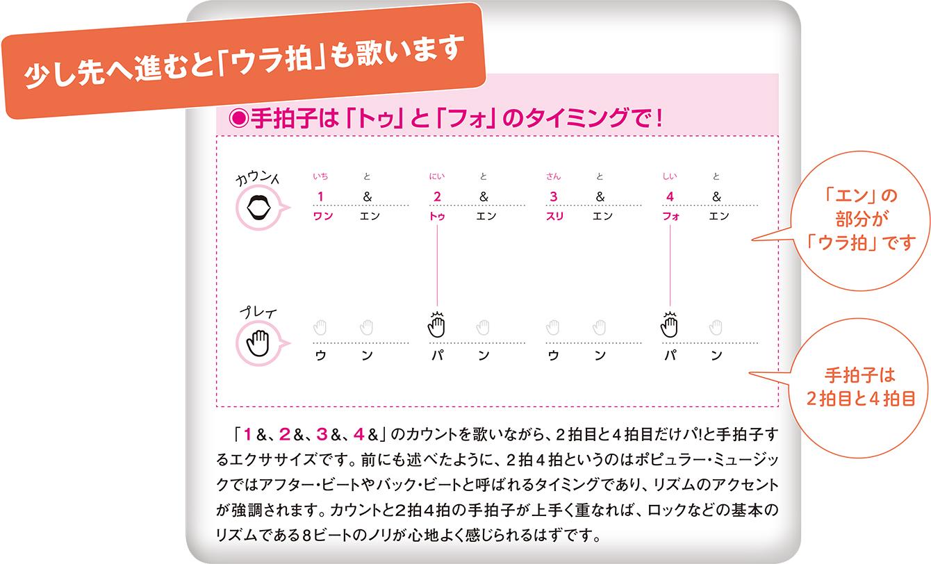 http://musicschool-navi.jp/columns/assets/2018/keion04/keion_v4_feature1_01-02.jpg