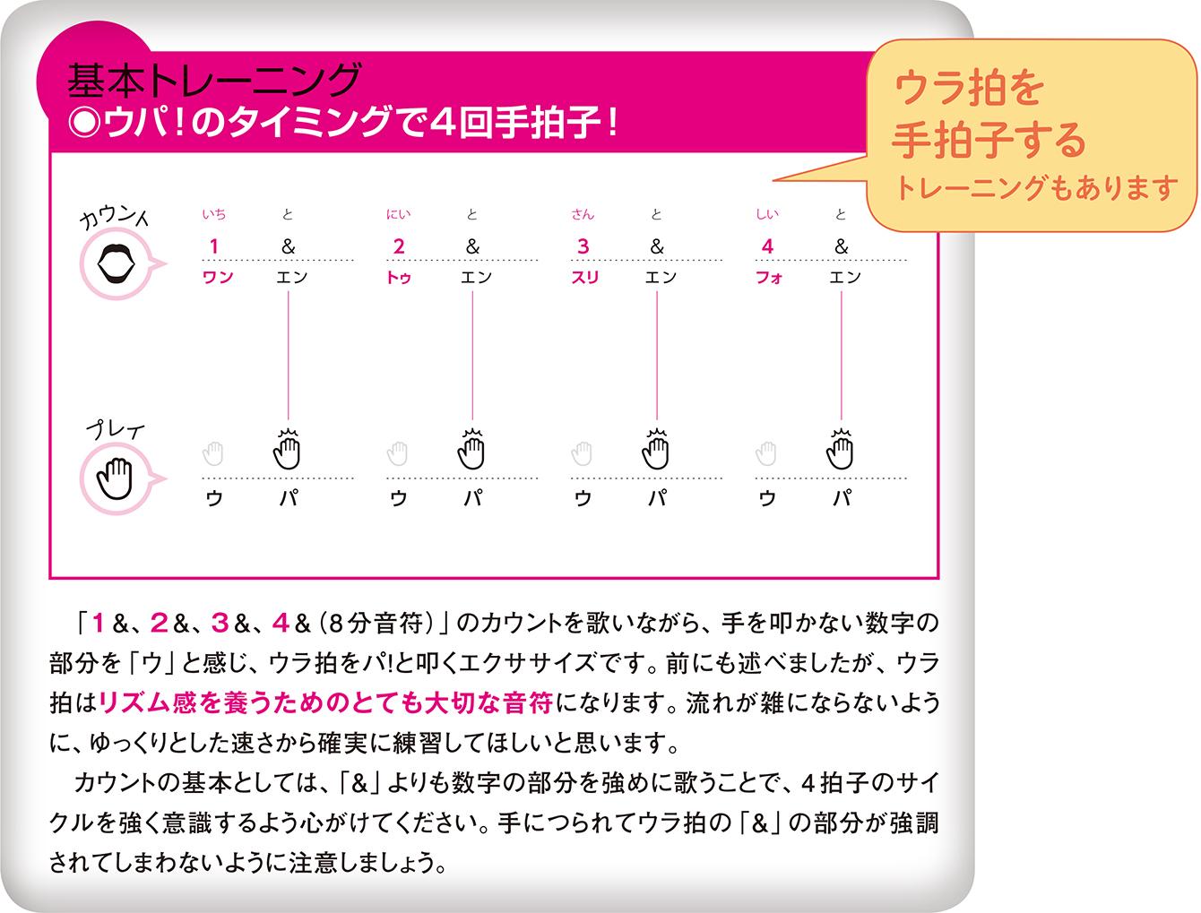http://musicschool-navi.jp/columns/assets/2018/keion04/keion_v4_feature1_01-03.jpg