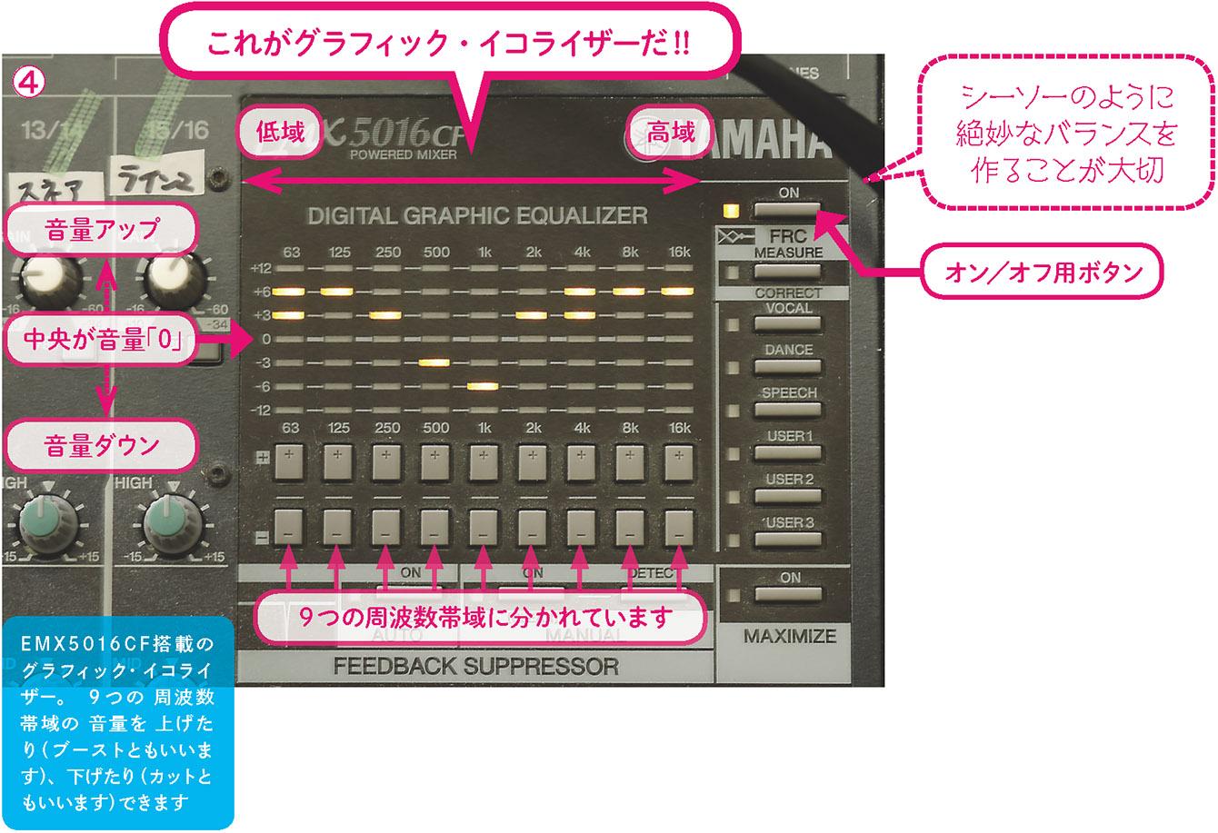 http://musicschool-navi.jp/columns/band_04.jpg
