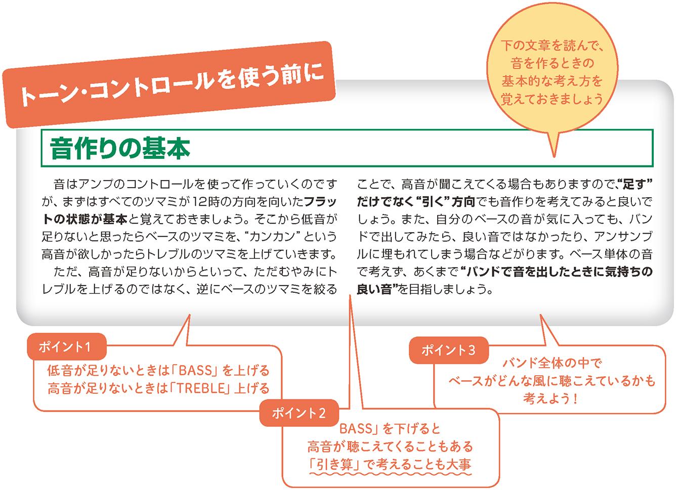 http://musicschool-navi.jp/columns/columns/assets_c/2017/keion02/keion_v2_bass_03.jpg