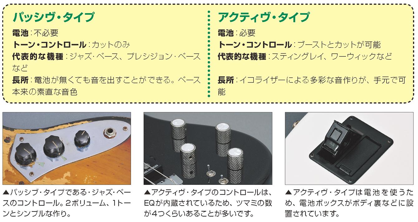 http://musicschool-navi.jp/columns/columns/assets_c/2017/keion02/keion_v2_bass_04.jpg