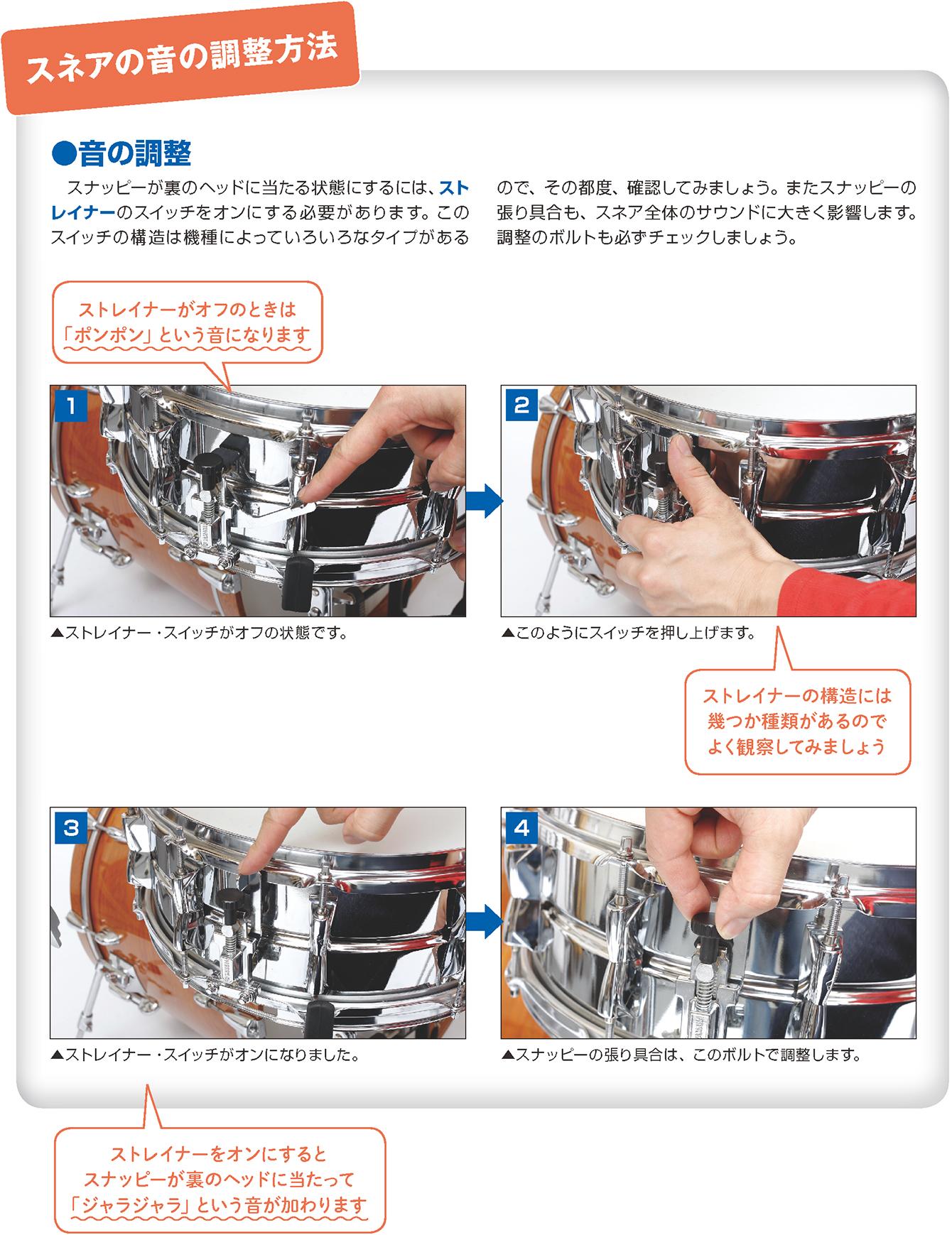 http://musicschool-navi.jp/columns/columns/assets_c/2017/keion02/keion_v2_drum_02.jpg
