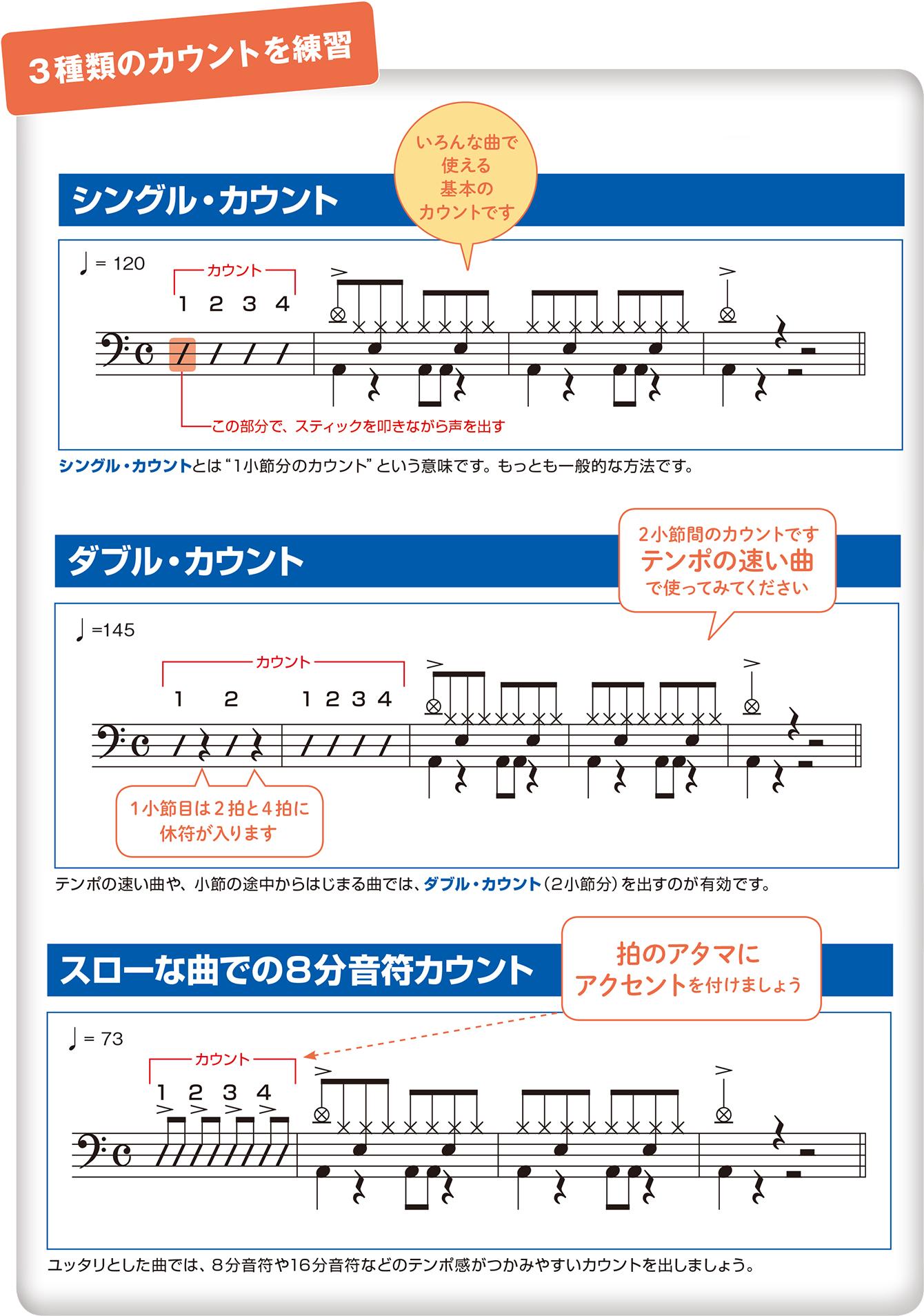 http://musicschool-navi.jp/columns/columns/assets_c/2017/keion03/keion_v3_drum_02.jpg