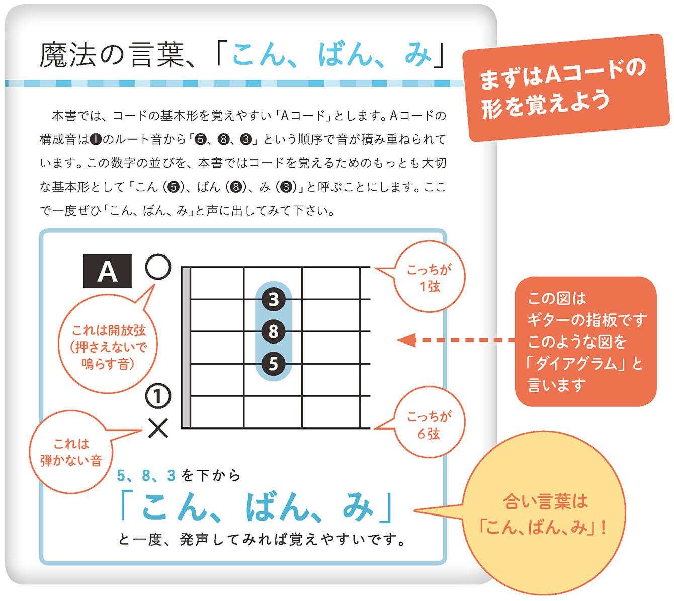 http://musicschool-navi.jp/columns/keion_gt_01.jpg