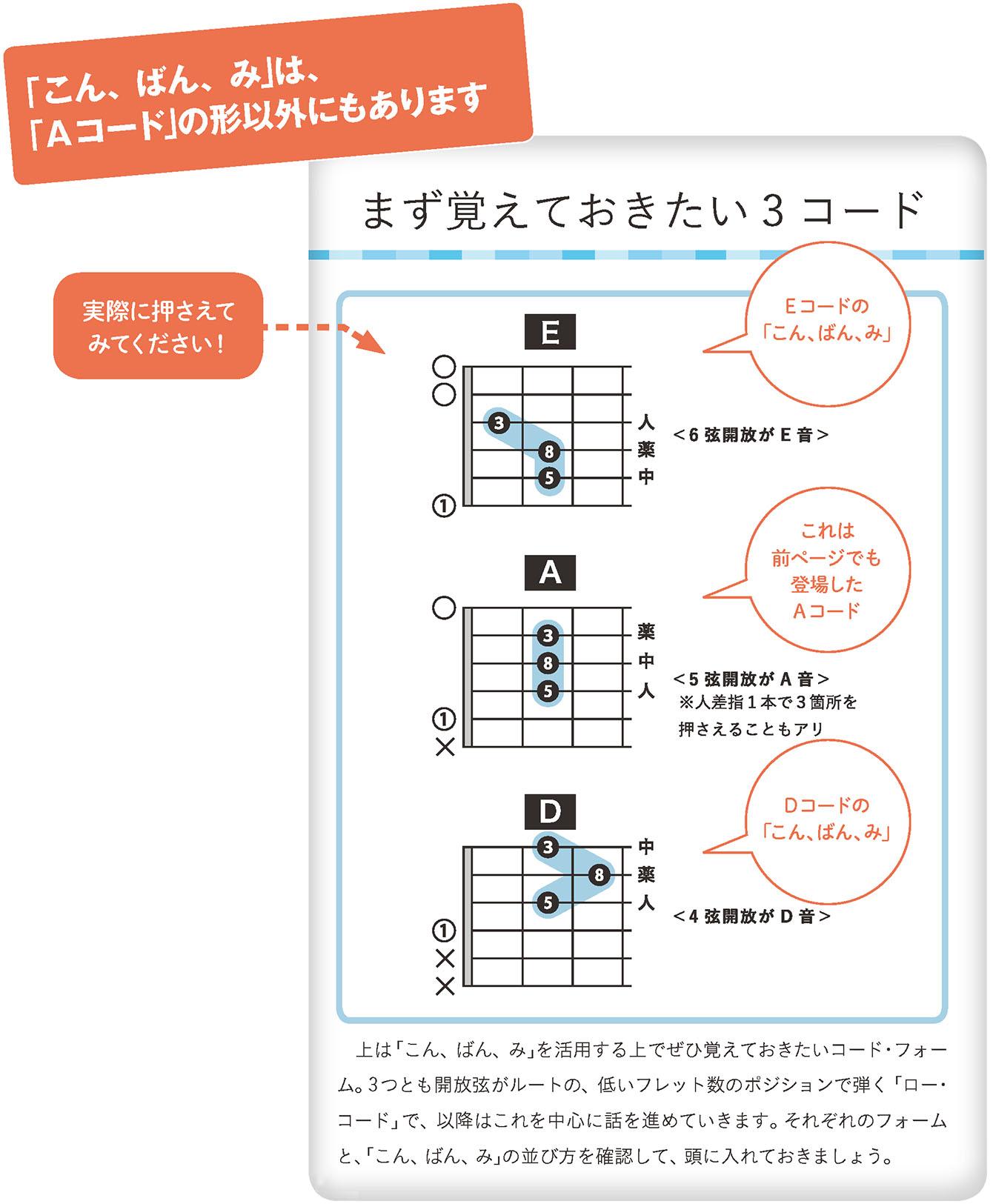 http://musicschool-navi.jp/columns/keion_gt_02.jpg