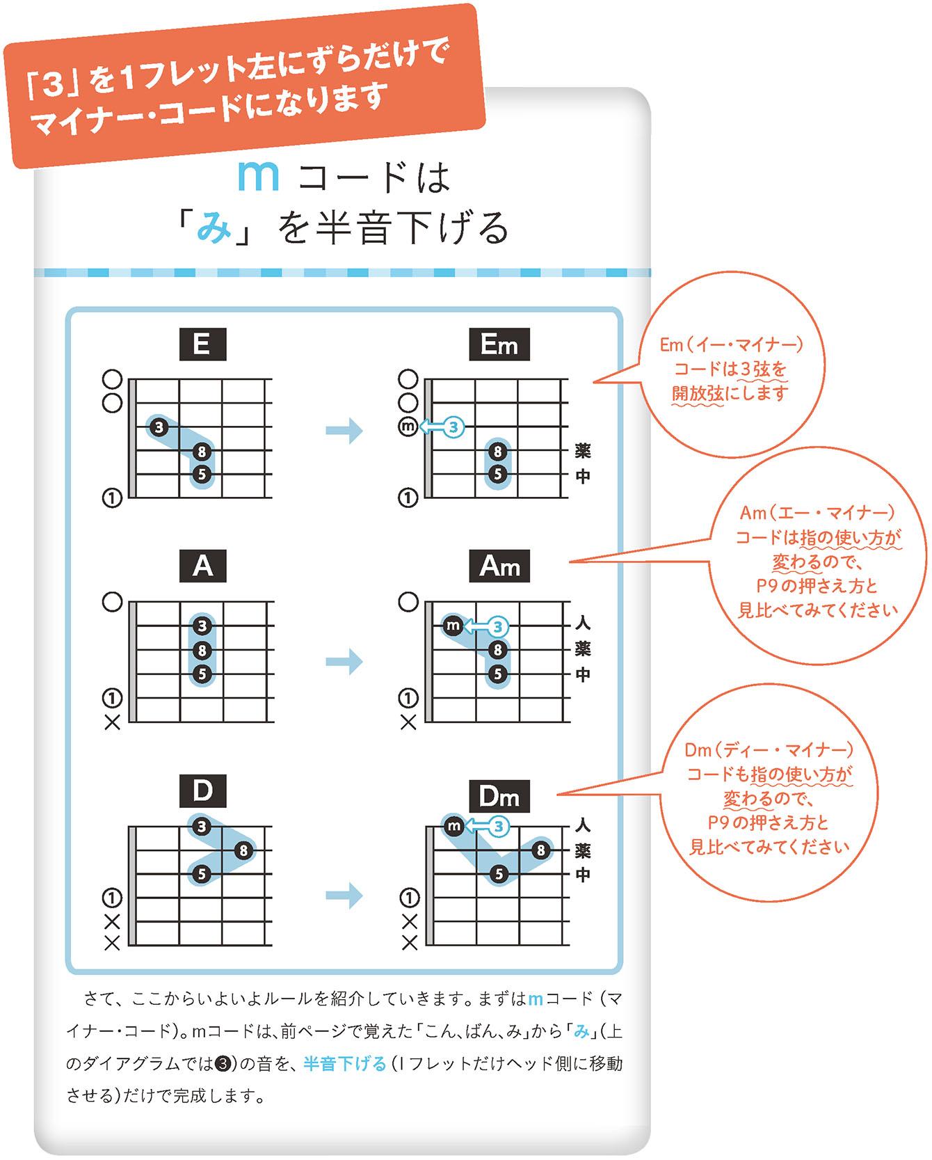 http://musicschool-navi.jp/columns/keion_gt_03.jpg