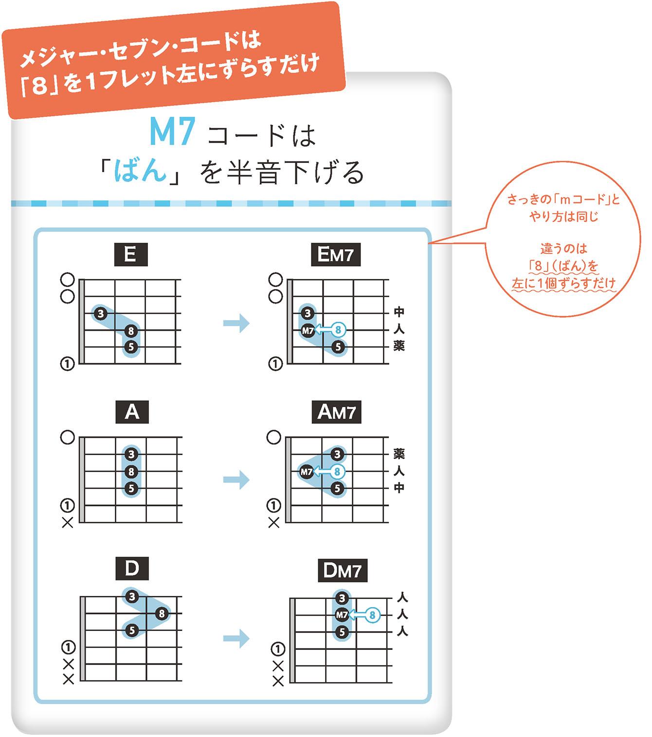 http://musicschool-navi.jp/columns/keion_gt_04.jpg