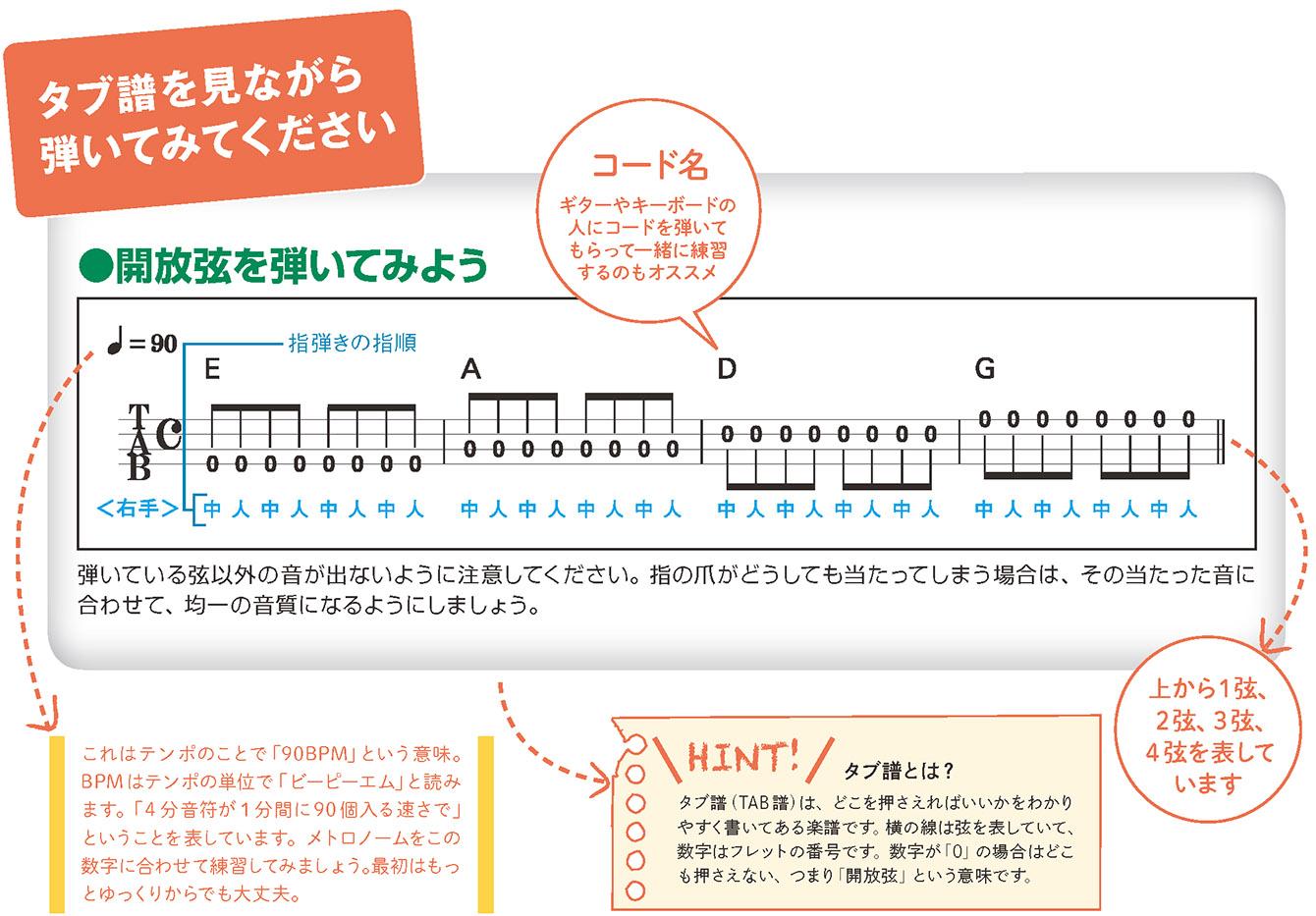 http://musicschool-navi.jp/columns/keion_v1_ba05.jpg