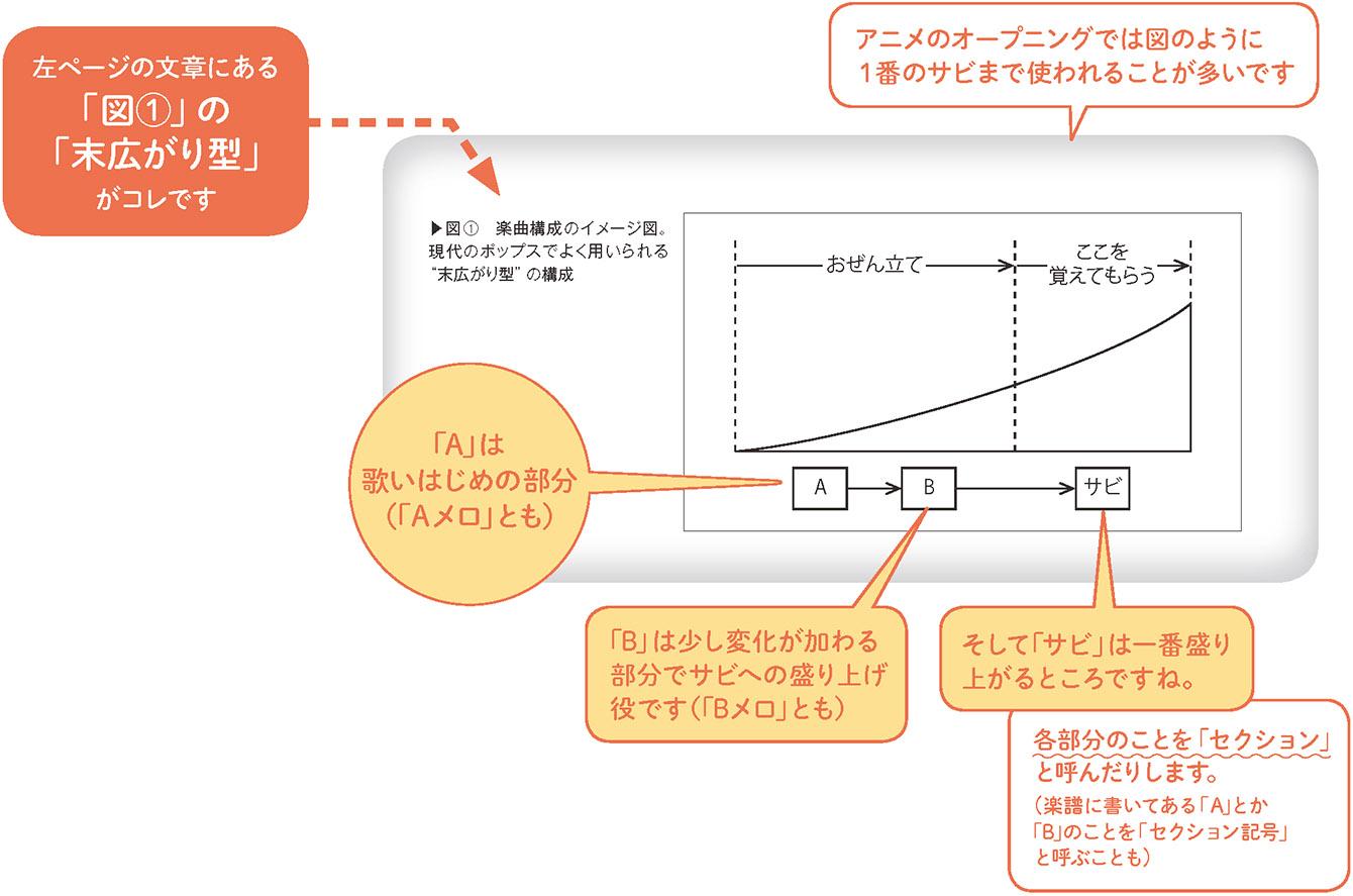http://musicschool-navi.jp/columns/keion_v1_comp02.jpg