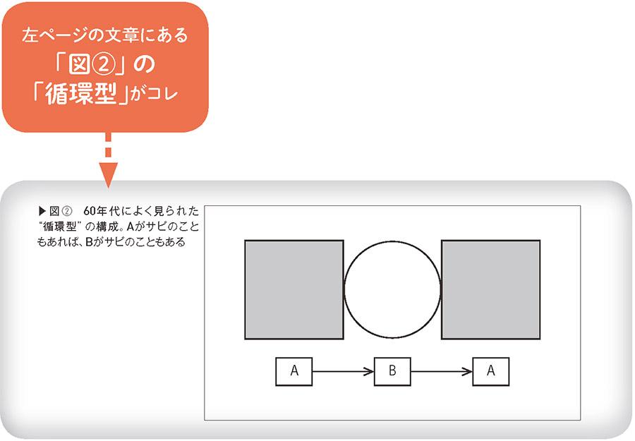 http://musicschool-navi.jp/columns/keion_v1_comp03.jpg
