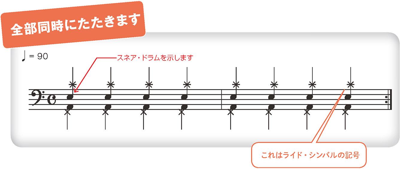 http://musicschool-navi.jp/columns/keion_v1_dr08.jpg