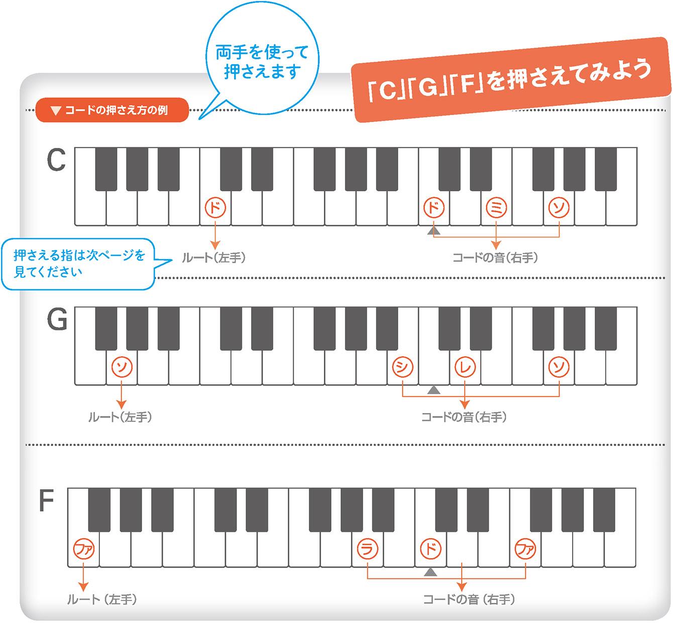 http://musicschool-navi.jp/columns/keion_v1_kb01.jpg