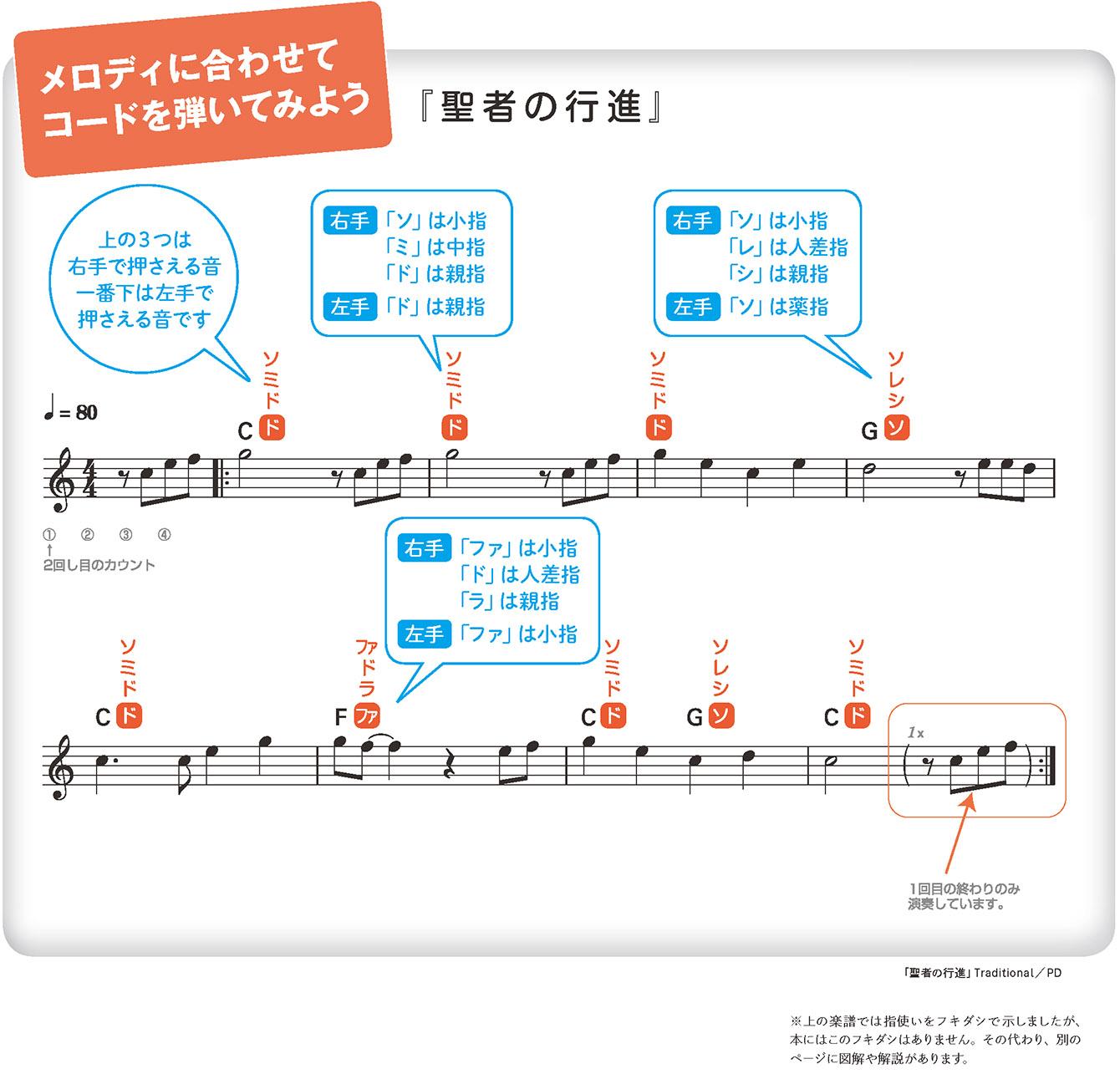 http://musicschool-navi.jp/columns/keion_v1_kb02.jpg