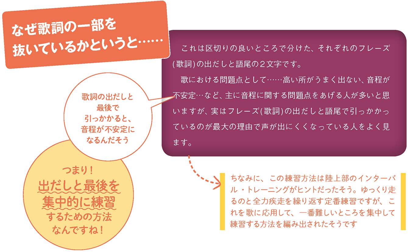 http://musicschool-navi.jp/columns/keion_v1_vo02.jpg